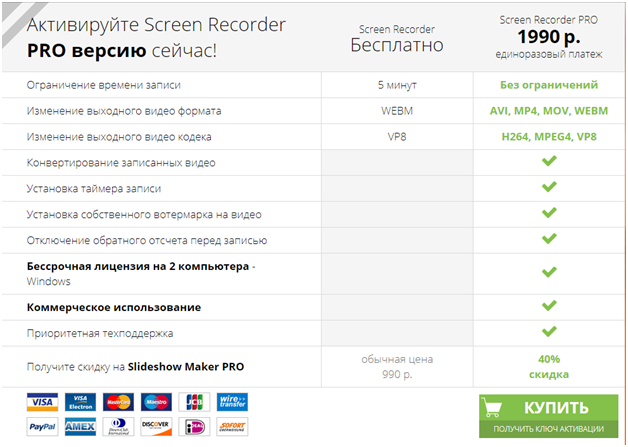 Сравнение icecream screen recorder версии free с PRO